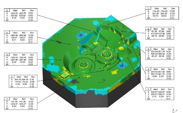 WF Modelação - Escaneamento 3D